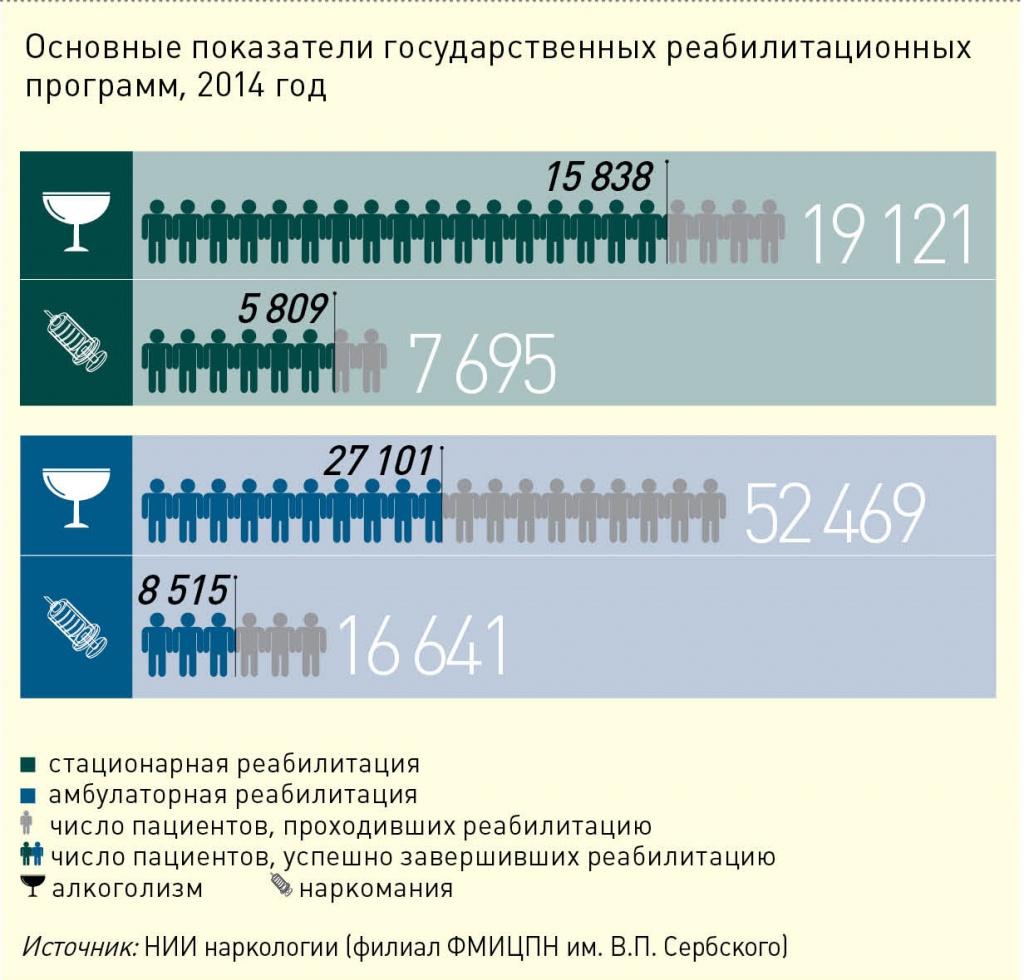 Откуда души торчат журнал vademecum основные показатели государственных реабилитационных программ 2014 год jpg