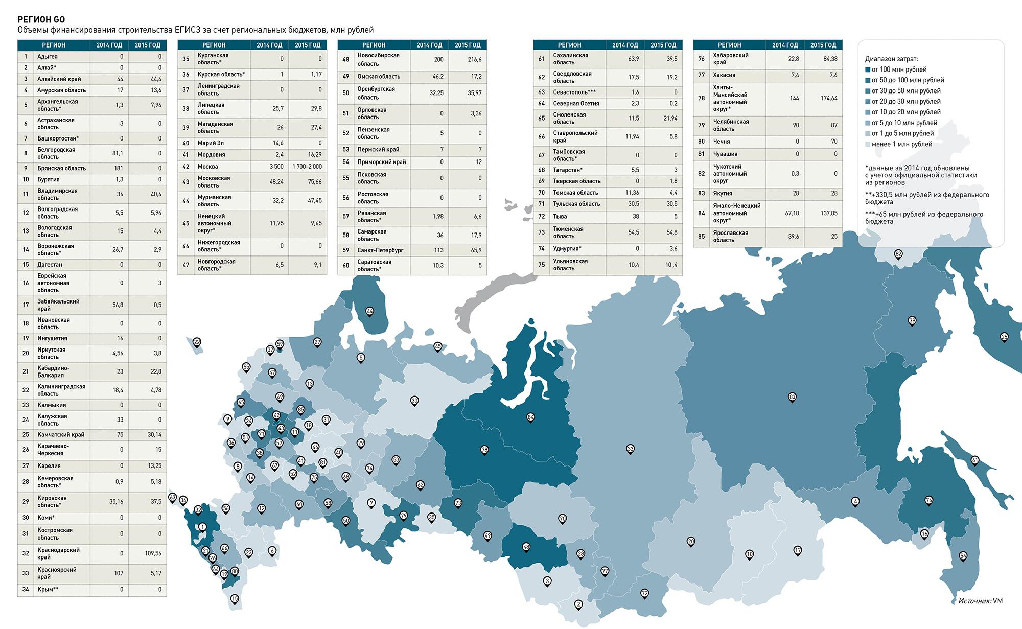 элемент картинка с кодами регионов россии ответ смеётся